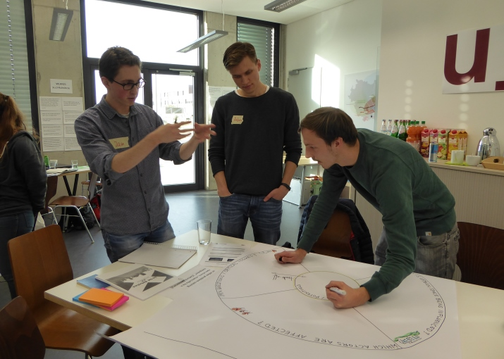 tbd-workshop: Students discuss the city's future.